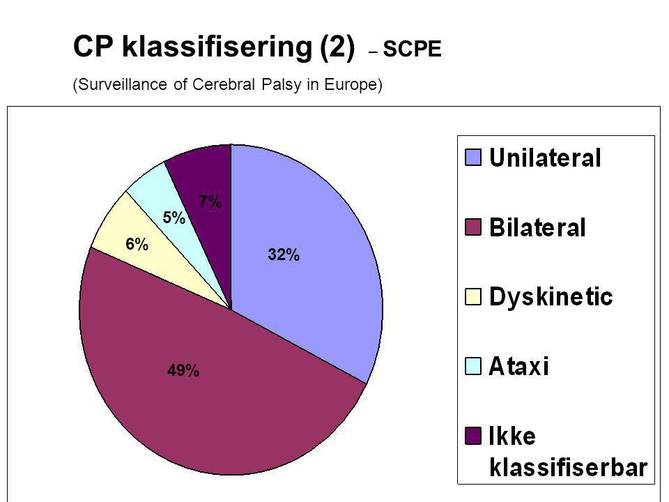 32% 49% 6% 5% 7% CP klassifisering (2) – SCPE (Surveillance of Cerebral Palsy in Europe)