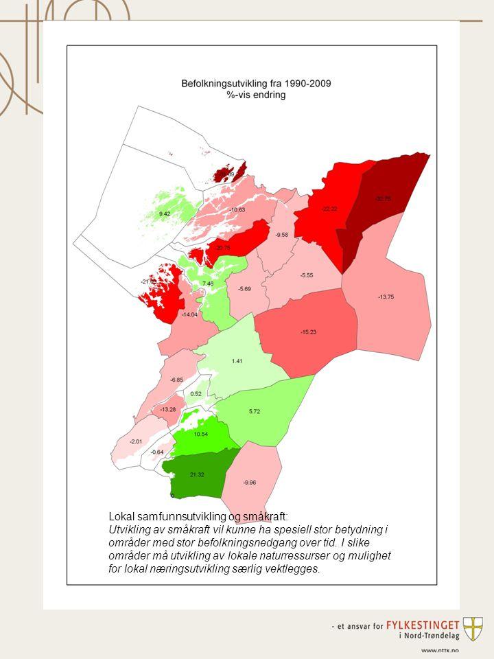 Befolkningsutvikling Nord-Trøndelag. Befolkningsutvikling 1990-2008. %-vis endring. Lokal samfunnsutvikling og småkraft: Utvikling av småkraft vil kun