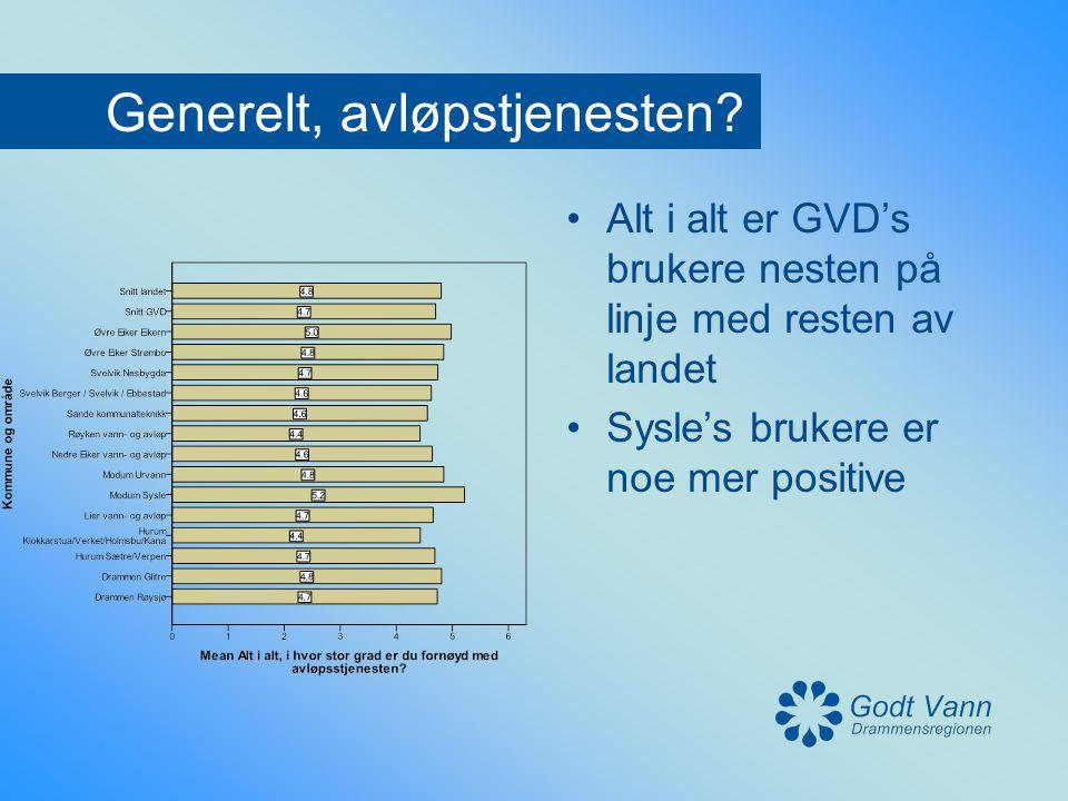Generelt, avløpstjenesten? •Alt i alt er GVD's brukere nesten på linje med resten av landet •Sysle's brukere er noe mer positive