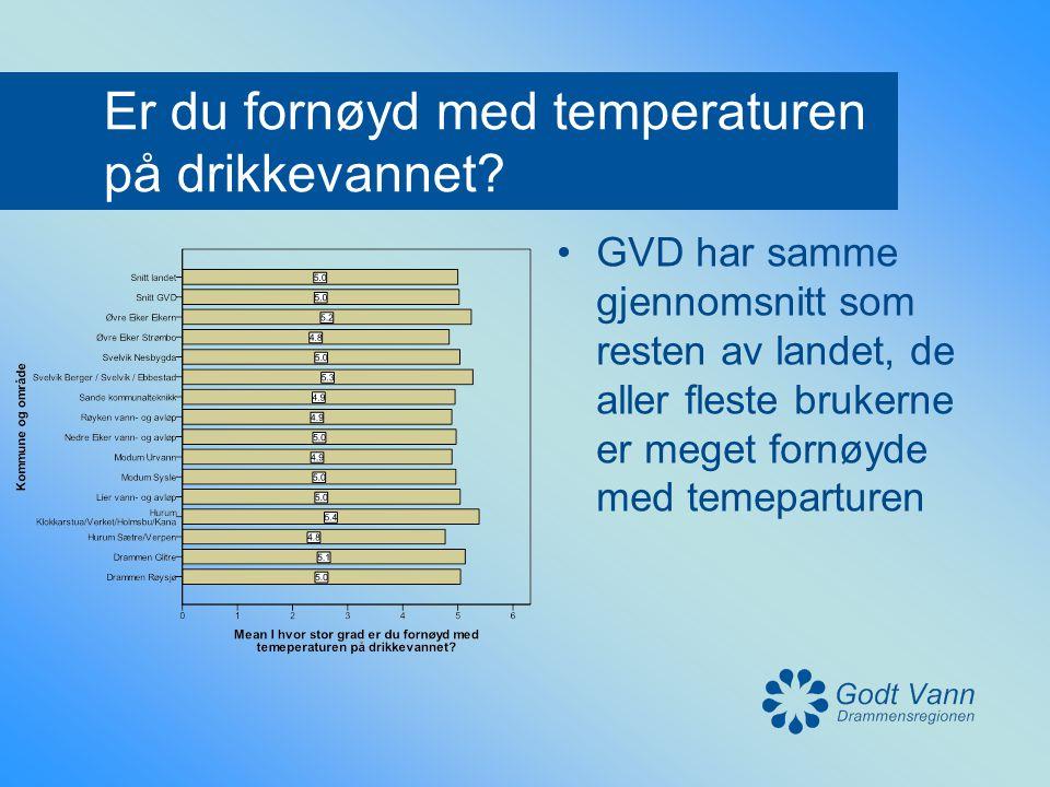 Er du fornøyd med temperaturen på drikkevannet? •GVD har samme gjennomsnitt som resten av landet, de aller fleste brukerne er meget fornøyde med temep