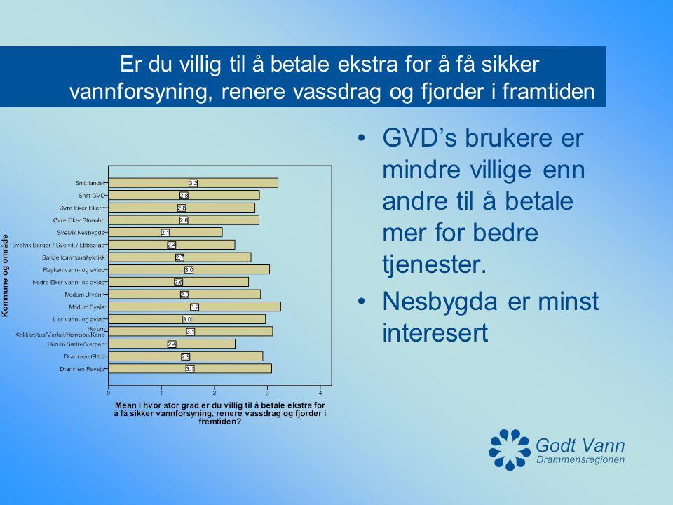 Er du villig til å betale ekstra for å få sikker vannforsyning, renere vassdrag og fjorder i framtiden •GVD's brukere er mindre villige enn andre til å betale mer for bedre tjenester.