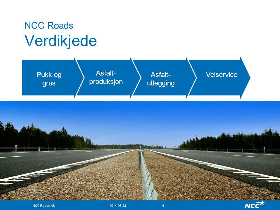 NCC Roads AS2014-06-235 NCC Roads Produktmix 2007 Asfaltproduksjon og utlegging 67% Pukk og grus 24% Veiservice 9%