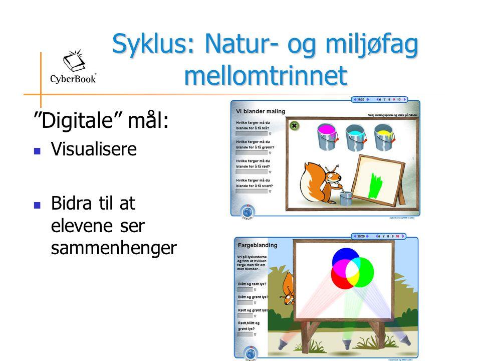 Syklus: Natur- og miljøfag mellomtrinnet Digitale mål:  Visualisere  Bidra til at elevene ser sammenhenger