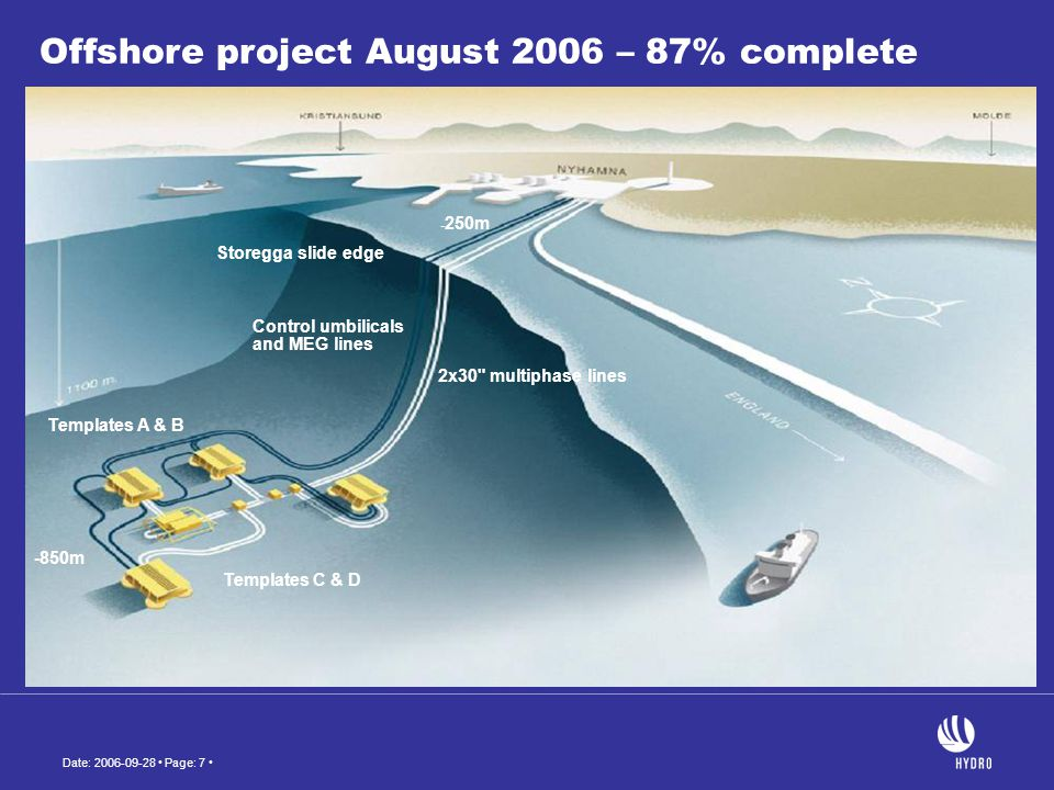 Date: 2006-09-28 • Page: 7 • 2x30 multiphase lines - 250m Storegga slide edge Templates A & B Control umbilicals and MEG lines Templates C & D -850m Offshore project August 2006 – 87% complete