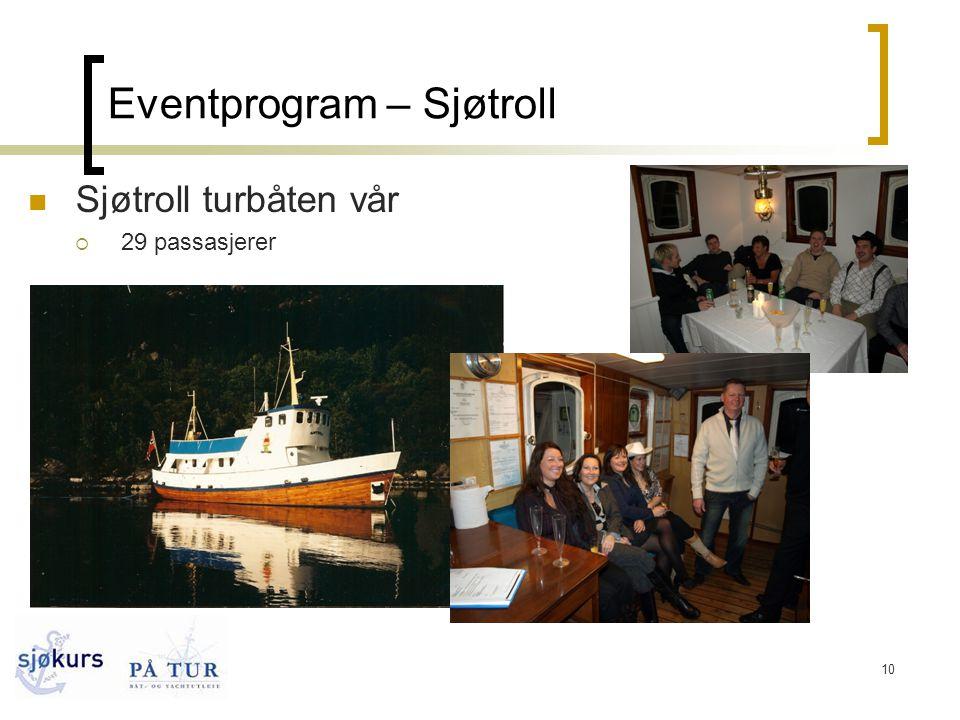 10 Eventprogram – Sjøtroll  Sjøtroll turbåten vår  29 passasjerer