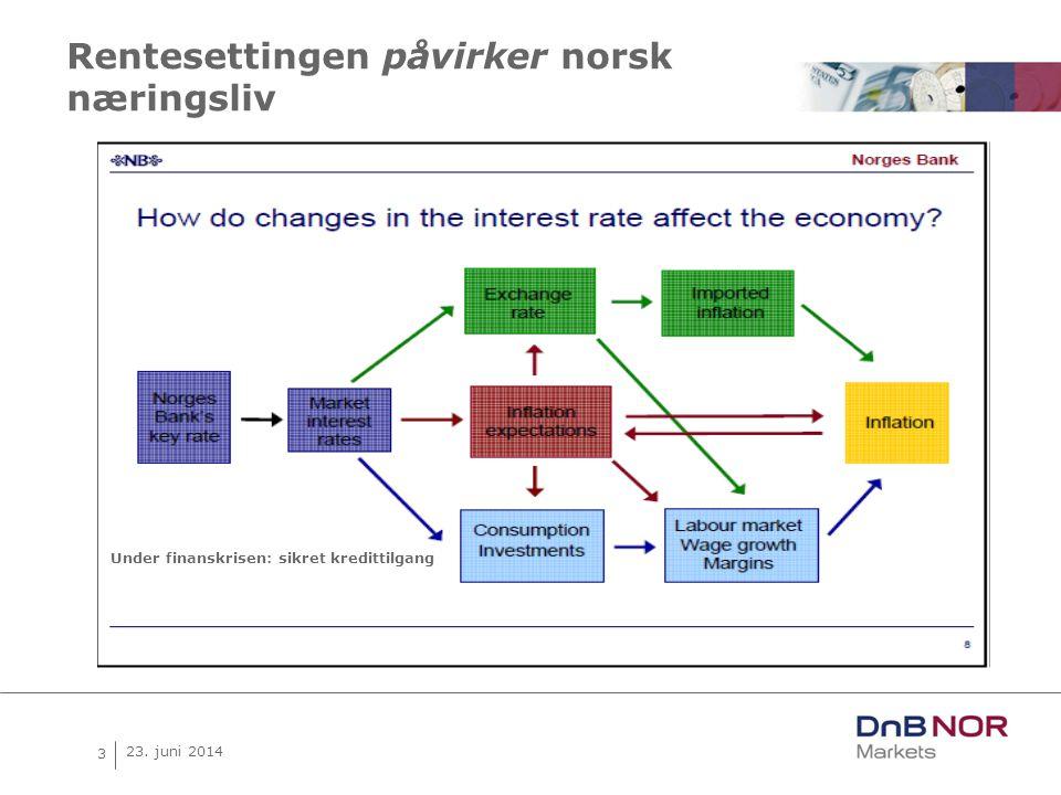 3 23. juni 2014 Rentesettingen påvirker norsk næringsliv Under finanskrisen: sikret kredittilgang