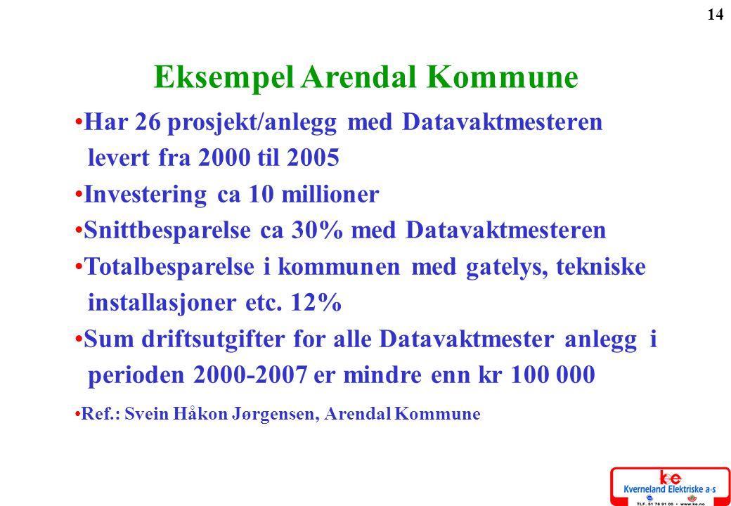 14 Eksempel Arendal Kommune •Har 26 prosjekt/anlegg med Datavaktmesteren levert fra 2000 til 2005 •Investering ca 10 millioner •Snittbesparelse ca 30%