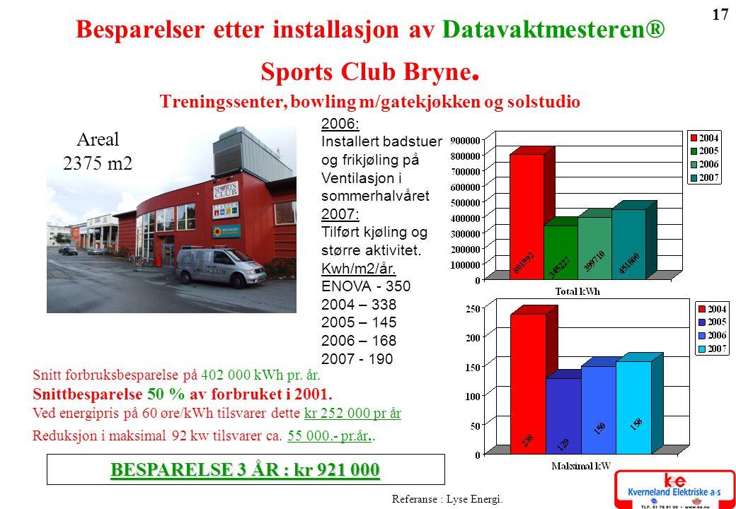 17 Snitt forbruksbesparelse på 402 000 kWh pr. år. Snittbesparelse 50 % av forbruket i 2001. Ved energipris på 60 øre/kWh tilsvarer dette kr 252 000 p