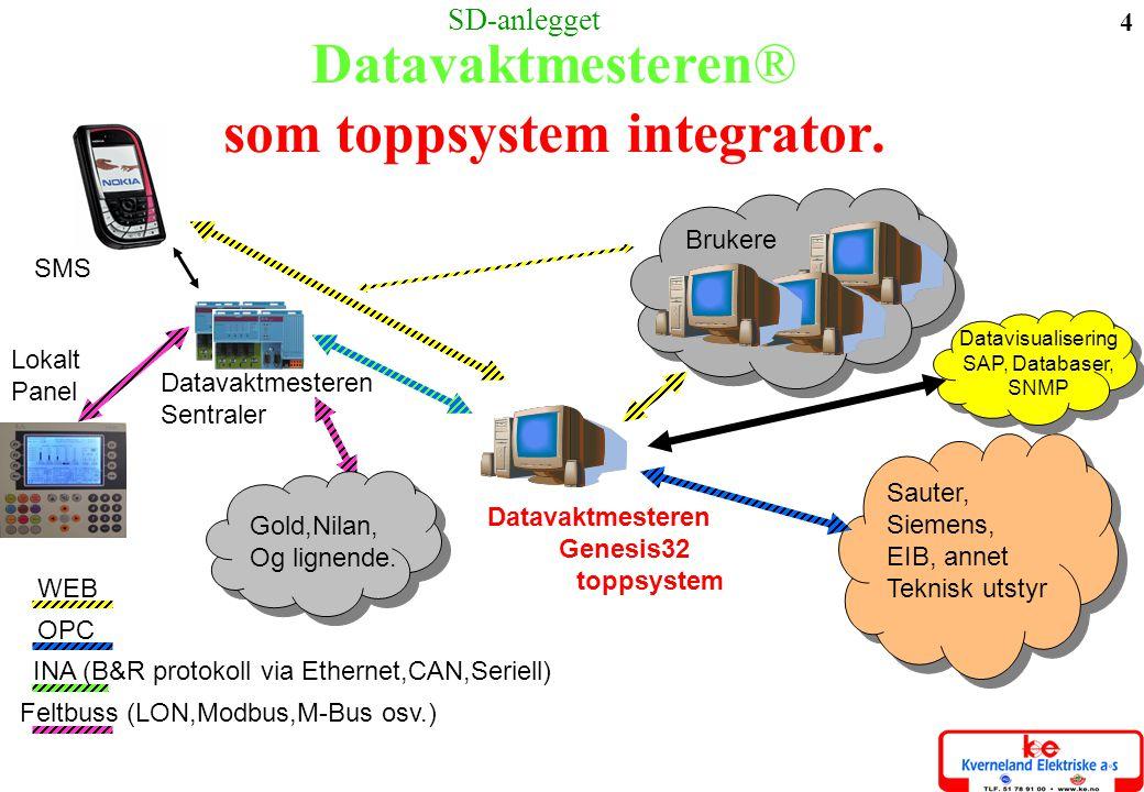 4 Datavaktmesteren® som toppsystem integrator. Brukere Feltbuss (LON,Modbus,M-Bus osv.) INA (B&R protokoll via Ethernet,CAN,Seriell) OPC WEB Datavaktm