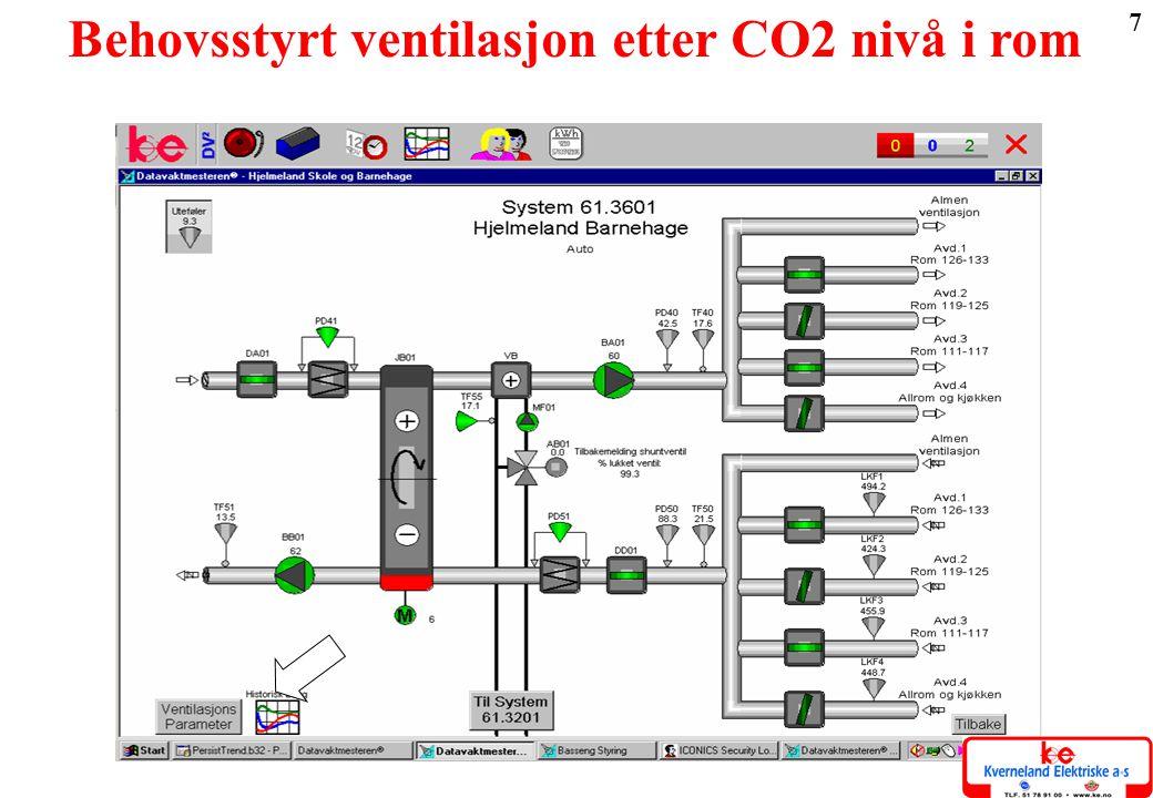 7 Behovsstyrt ventilasjon etter CO2 nivå i rom