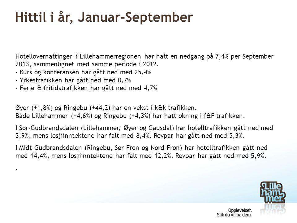 Hittil i år, Januar-September Hotellovernattinger i Lillehammerregionen har hatt en nedgang på 7,4% per September 2013, sammenlignet med samme periode