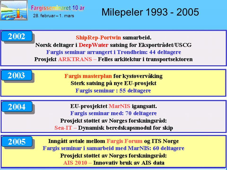 28. februar – 1. mars Milepeler 1993 - 2005