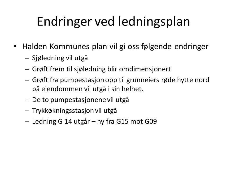 Endringer ved ledningsplan • Halden Kommunes plan vil gi oss følgende endringer – Sjøledning vil utgå – Grøft frem til sjøledning blir omdimensjonert