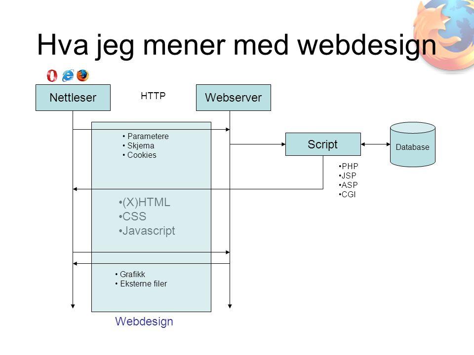 Hva jeg mener med webdesign NettleserWebserver HTTP Script Database •PHP •JSP •ASP •CGI •(X)HTML •CSS •Javascript • Parametere • Skjema • Cookies • Grafikk • Eksterne filer Webdesign