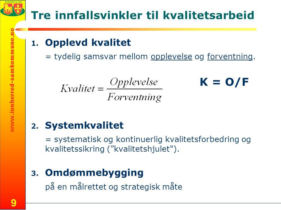 www.innherred-samkommune.no 9 Tre innfallsvinkler til kvalitetsarbeid 1.