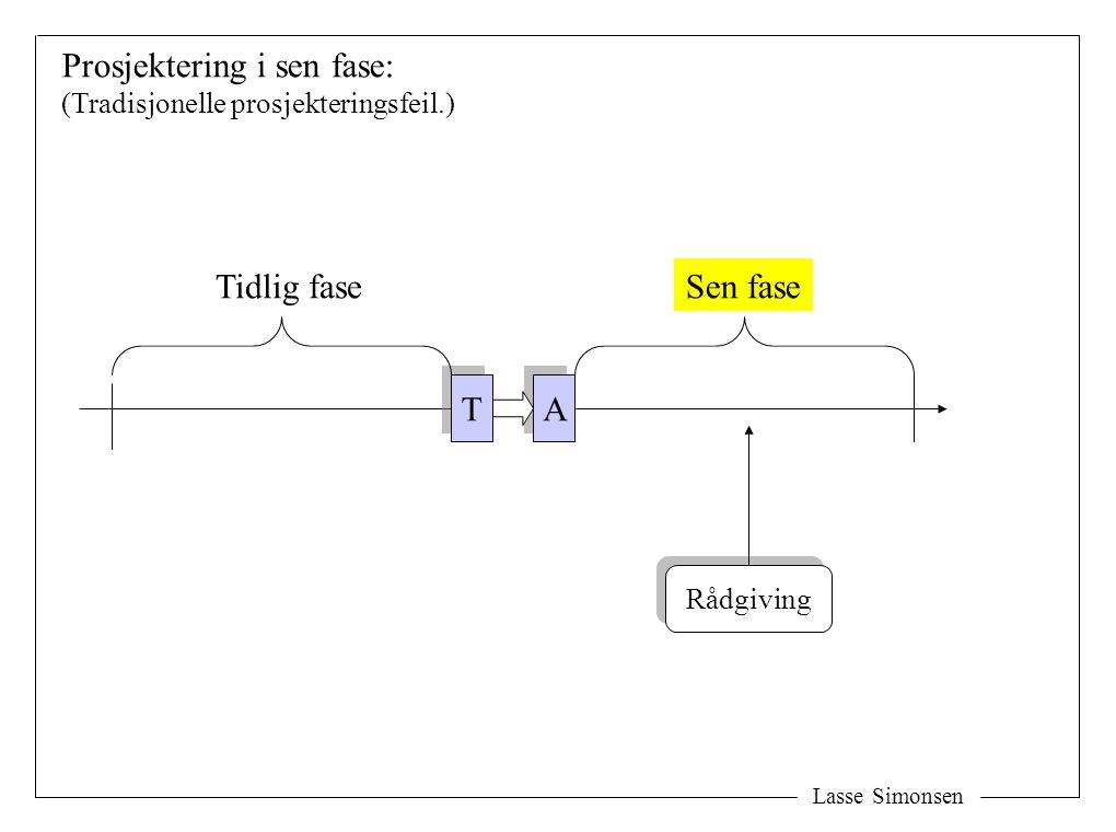 Lasse Simonsen Prosjektering i sen fase: (Tradisjonelle prosjekteringsfeil.) T T A A Tidlig faseSen fase Rådgiving