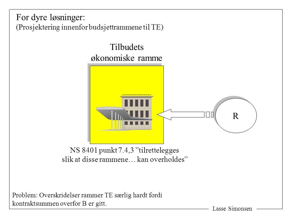 Lasse Simonsen For dyre løsninger: (Prosjektering innenfor budsjettrammene til TE) Tilbudets økonomiske ramme R R NS 8401 punkt 7.4,3 tilrettelegges slik at disse rammene… kan overholdes Problem: Overskridelser rammer TE særlig hardt fordi kontraktsummen overfor B er gitt.