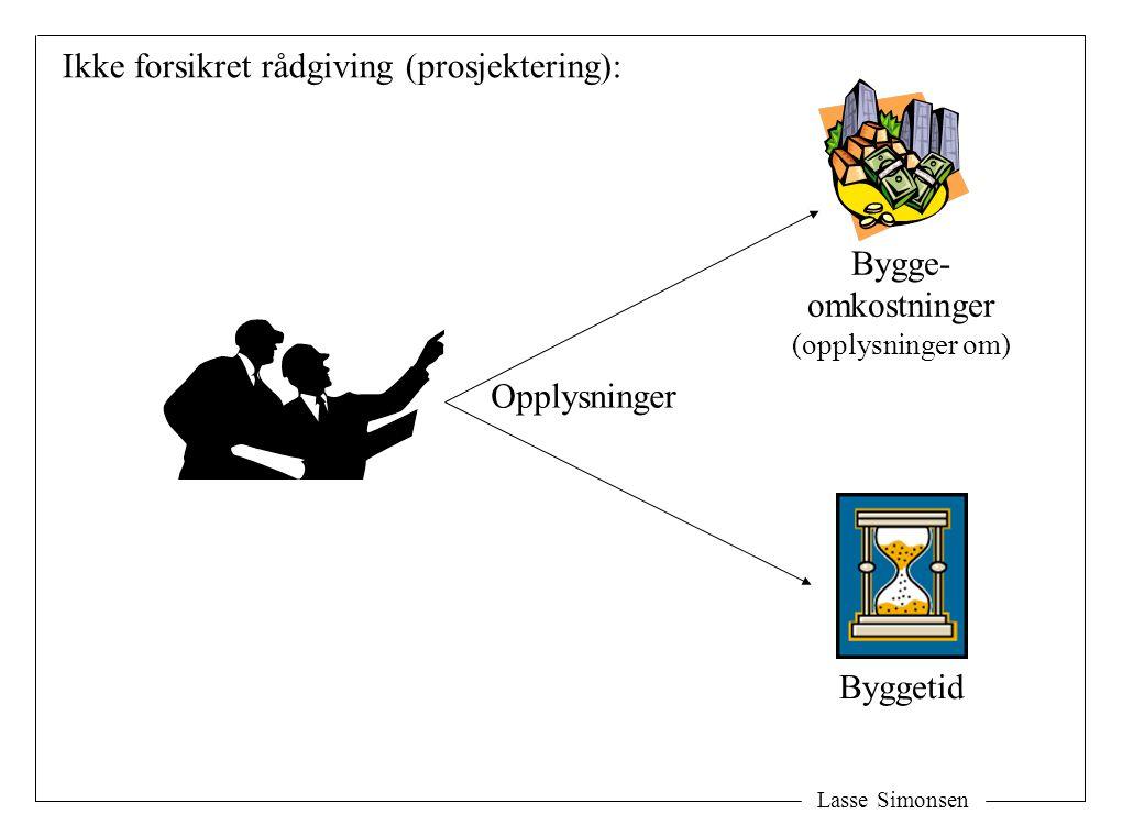 Opplysninger Lasse Simonsen Ikke forsikret rådgiving (prosjektering): Byggetid Bygge- omkostninger (opplysninger om)