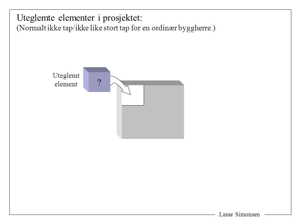 Lasse Simonsen Uteglemte elementer i prosjektet: (Normalt ikke tap/ikke like stort tap for en ordinær byggherre.) .