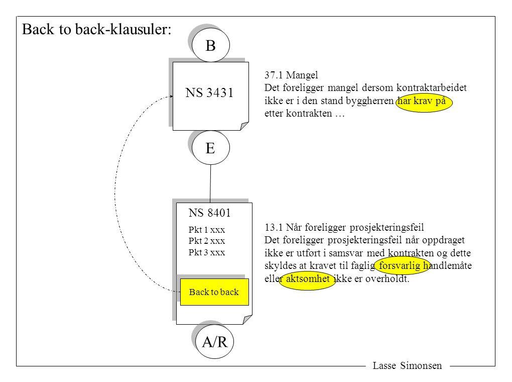 E E Lasse Simonsen Back to back-klausuler: NS 8401 Pkt 1 xxx Pkt 2 xxx Pkt 3 xxx Back to back NS 3431 B B A/R 37.1 Mangel Det foreligger mangel dersom kontraktarbeidet ikke er i den stand byggherren har krav på etter kontrakten … 13.1 Når foreligger prosjekteringsfeil Det foreligger prosjekteringsfeil når oppdraget ikke er utført i samsvar med kontrakten og dette skyldes at kravet til faglig forsvarlig handlemåte eller aktsomhet ikke er overholdt.
