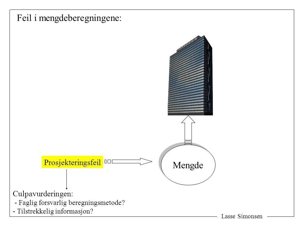 Lasse Simonsen Feil i mengdeberegningene: Mengde Culpavurderingen: - Faglig forsvarlig beregningsmetode.