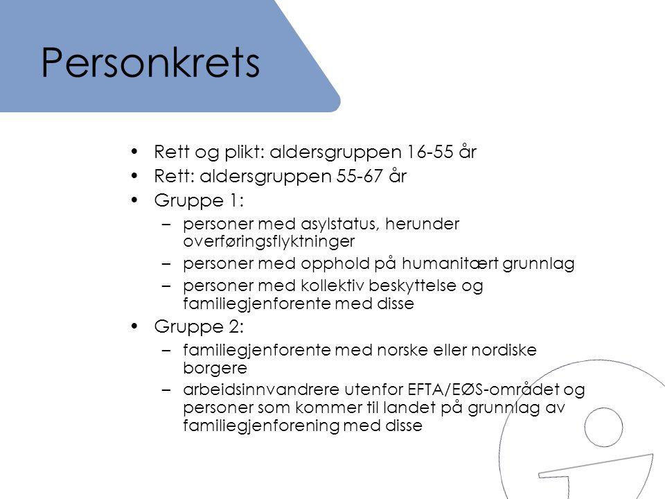 Personkrets •Rett og plikt: aldersgruppen 16-55 år •Rett: aldersgruppen 55-67 år •Gruppe 1: –personer med asylstatus, herunder overføringsflyktninger