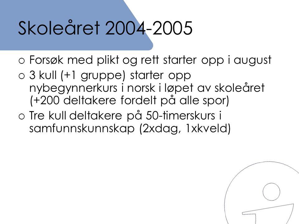 Skoleåret 2004-2005  Forsøk med plikt og rett starter opp i august  3 kull (+1 gruppe) starter opp nybegynnerkurs i norsk i løpet av skoleåret (+200