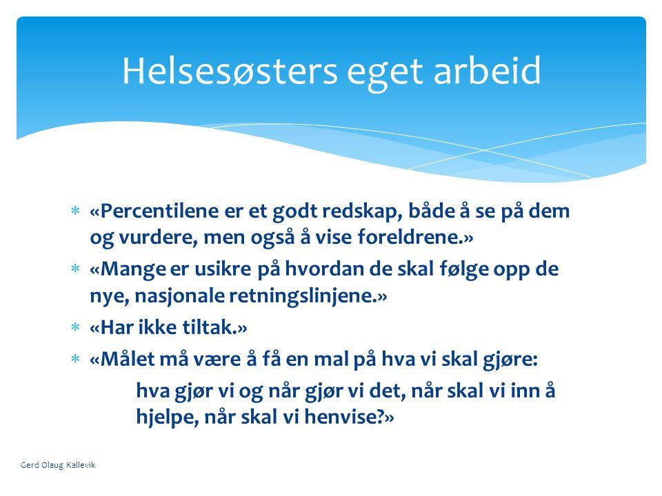  «Percentilene er et godt redskap, både å se på dem og vurdere, men også å vise foreldrene.»  «Mange er usikre på hvordan de skal følge opp de nye, nasjonale retningslinjene.»  «Har ikke tiltak.»  «Målet må være å få en mal på hva vi skal gjøre: hva gjør vi og når gjør vi det, når skal vi inn å hjelpe, når skal vi henvise?» Gerd Olaug Kallevik Helsesøsters eget arbeid