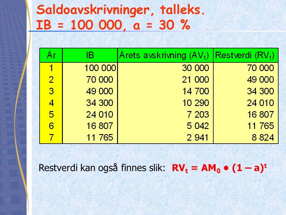 Saldoavskrivninger, talleks. IB = 100 000, a = 30 %