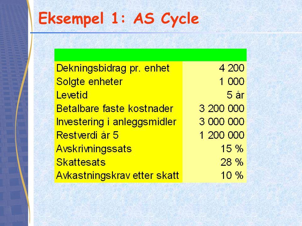 AS Cycle: nåverdi etter skatt