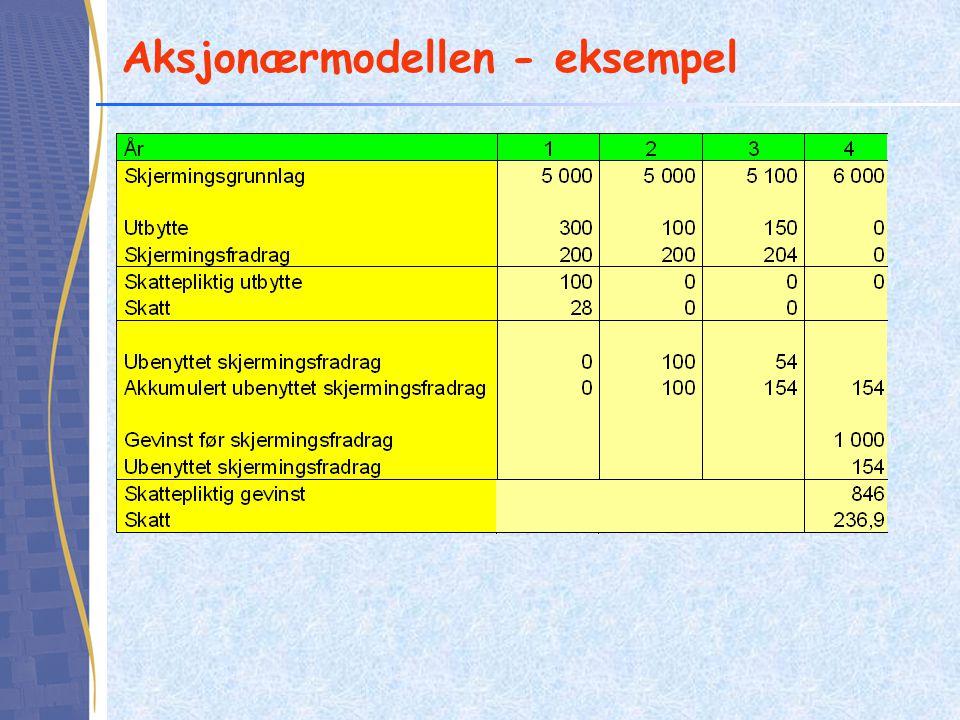 Aksjonærmodellen - eksempel