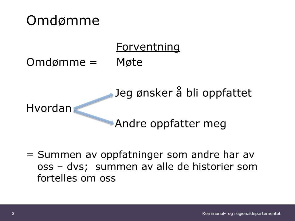 Kommunal- og regionaldepartementet Norsk mal: Tekst uten kulepunkter Hva påvirker kommunens omdømme.
