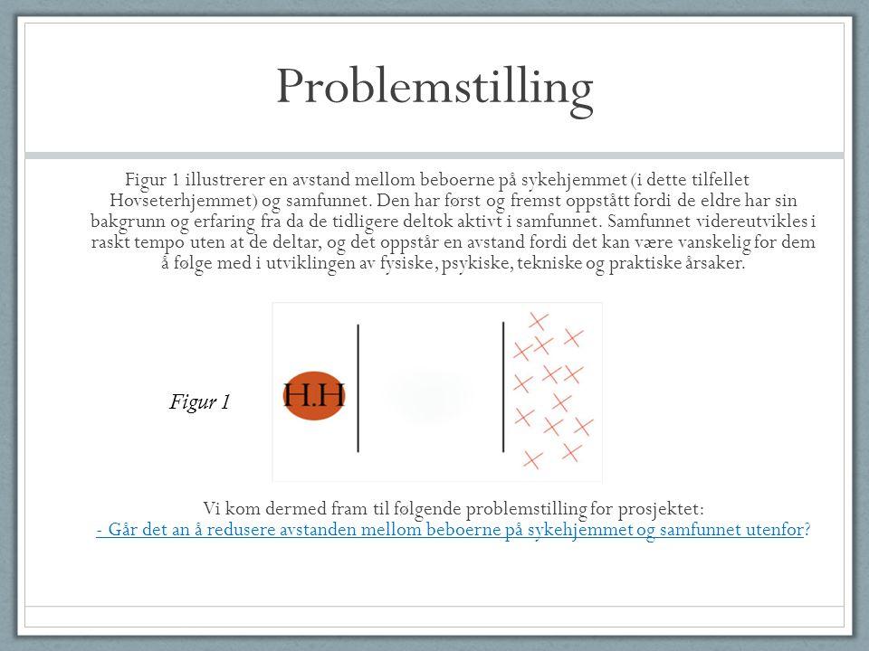 Problemstilling Figur 1 illustrerer en avstand mellom beboerne på sykehjemmet (i dette tilfellet Hovseterhjemmet) og samfunnet. Den har først og frems