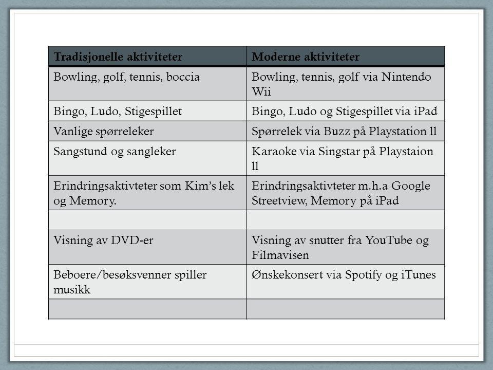 Tradisjonelle aktiviteterModerne aktiviteter Bowling, golf, tennis, bocciaBowling, tennis, golf via Nintendo Wii Bingo, Ludo, StigespilletBingo, Ludo