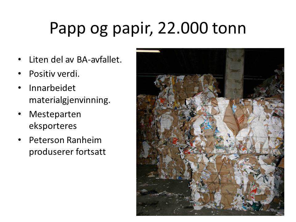 Papp og papir, 22.000 tonn • Liten del av BA-avfallet. • Positiv verdi. • Innarbeidet materialgjenvinning. • Mesteparten eksporteres • Peterson Ranhei