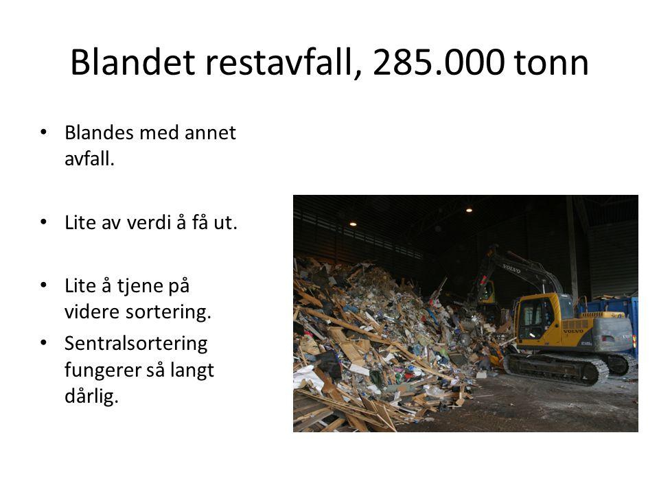 Blandet restavfall, 285.000 tonn • Blandes med annet avfall. • Lite av verdi å få ut. • Lite å tjene på videre sortering. • Sentralsortering fungerer