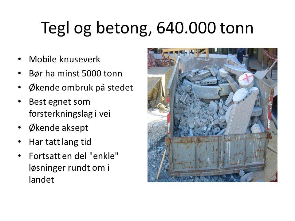 Tegl og betong, 640.000 tonn • Mobile knuseverk • Bør ha minst 5000 tonn • Økende ombruk på stedet • Best egnet som forsterkningslag i vei • Økende ak