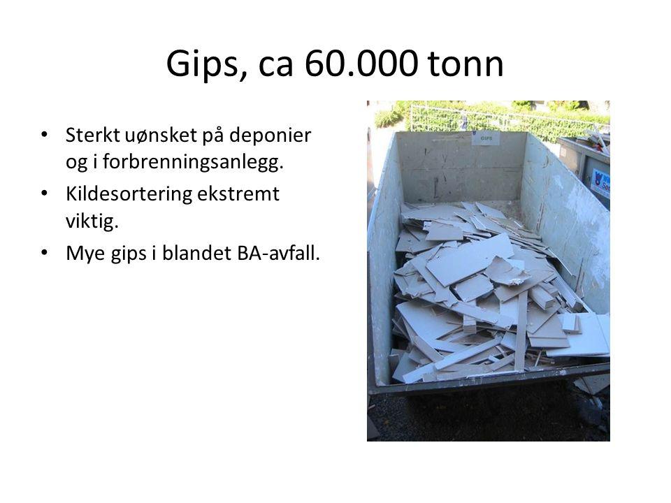 Gips, ca 60.000 tonn • Sterkt uønsket på deponier og i forbrenningsanlegg. • Kildesortering ekstremt viktig. • Mye gips i blandet BA-avfall.