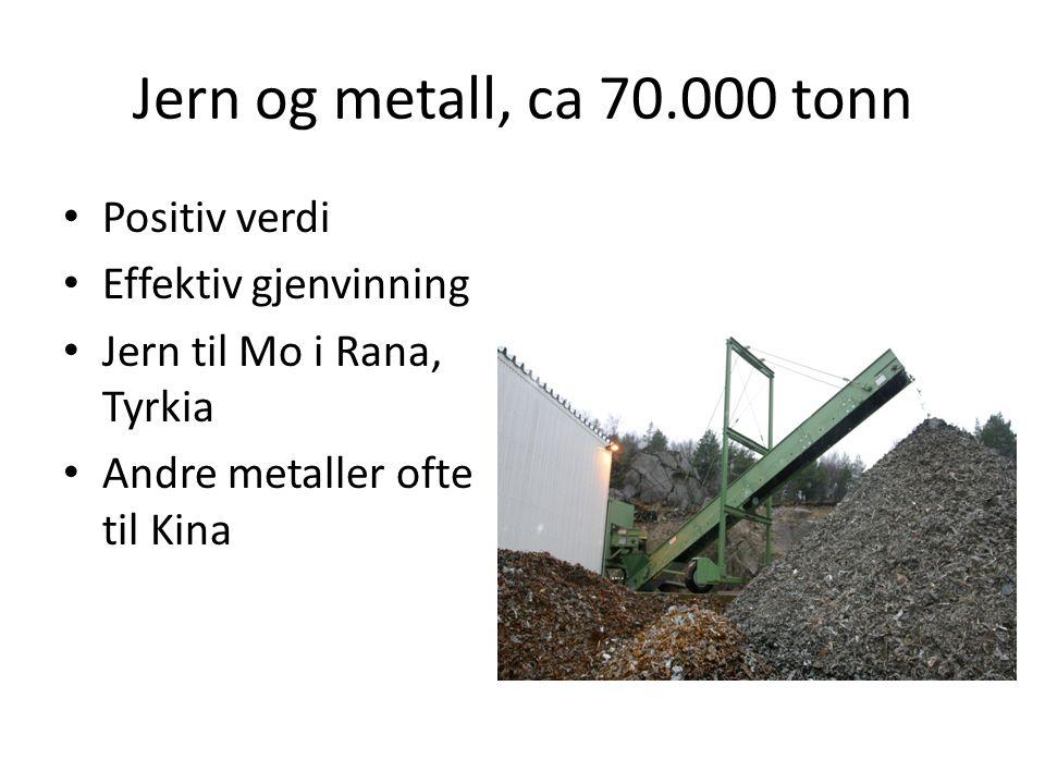 Jern og metall, ca 70.000 tonn • Positiv verdi • Effektiv gjenvinning • Jern til Mo i Rana, Tyrkia • Andre metaller ofte til Kina