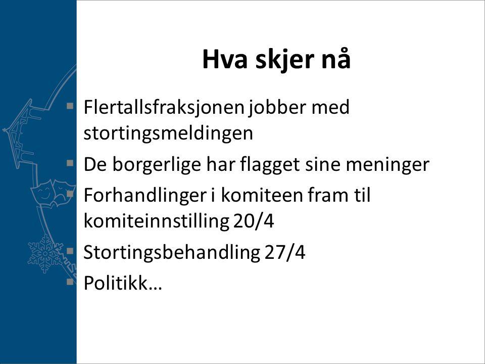 Hva skjer nå  Flertallsfraksjonen jobber med stortingsmeldingen  De borgerlige har flagget sine meninger  Forhandlinger i komiteen fram til komiteinnstilling 20/4  Stortingsbehandling 27/4  Politikk…