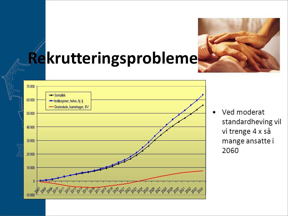 Omsorg og helse; Bedre legedekning på sykehjem Hjemmetjeneste med kompetanse og kontinuitet Lokalmedisinske sentra; Tverrfaglige team som jobber sammen med fastlegen Fastleger med særskilt kompetanse Intermediærplasser Lærings- og mestringssentra Nødvendig IT-verktøy på plass Norsk Helsenett SF