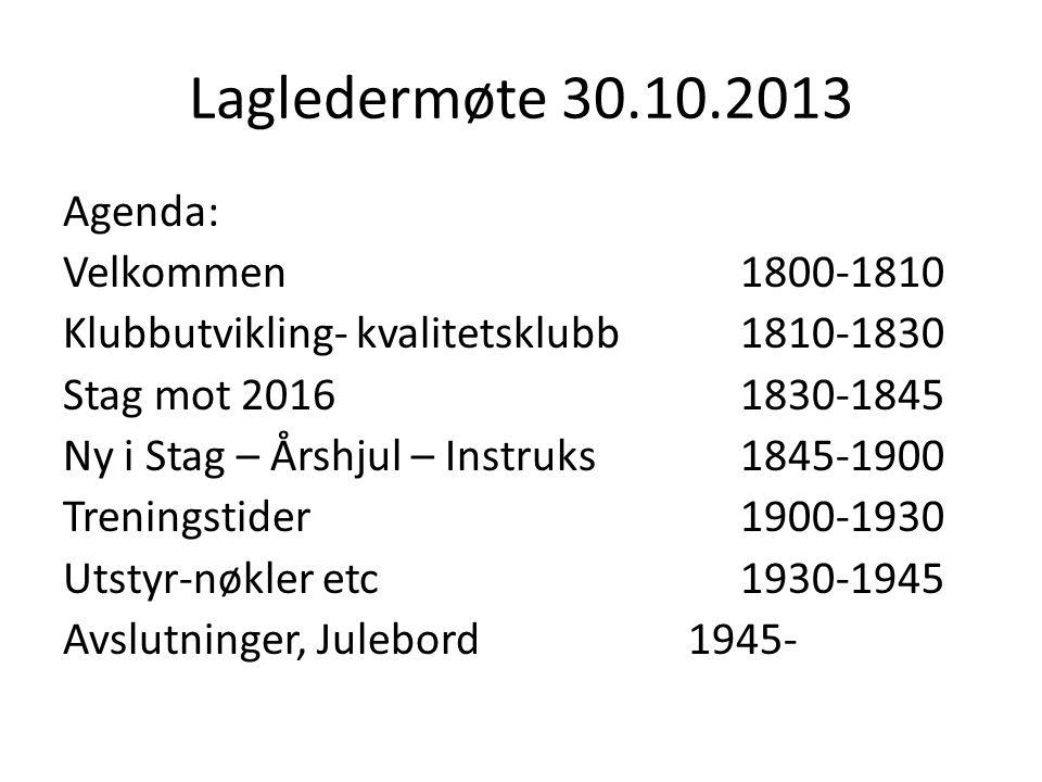 201333 lag 200124 lag