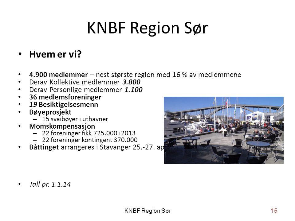 KNBF Region Sør • Hvem er vi.