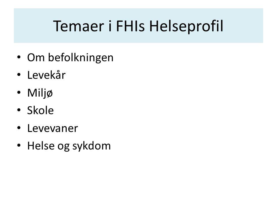 Temaer i FHIs Helseprofil • Om befolkningen • Levekår • Miljø • Skole • Levevaner • Helse og sykdom