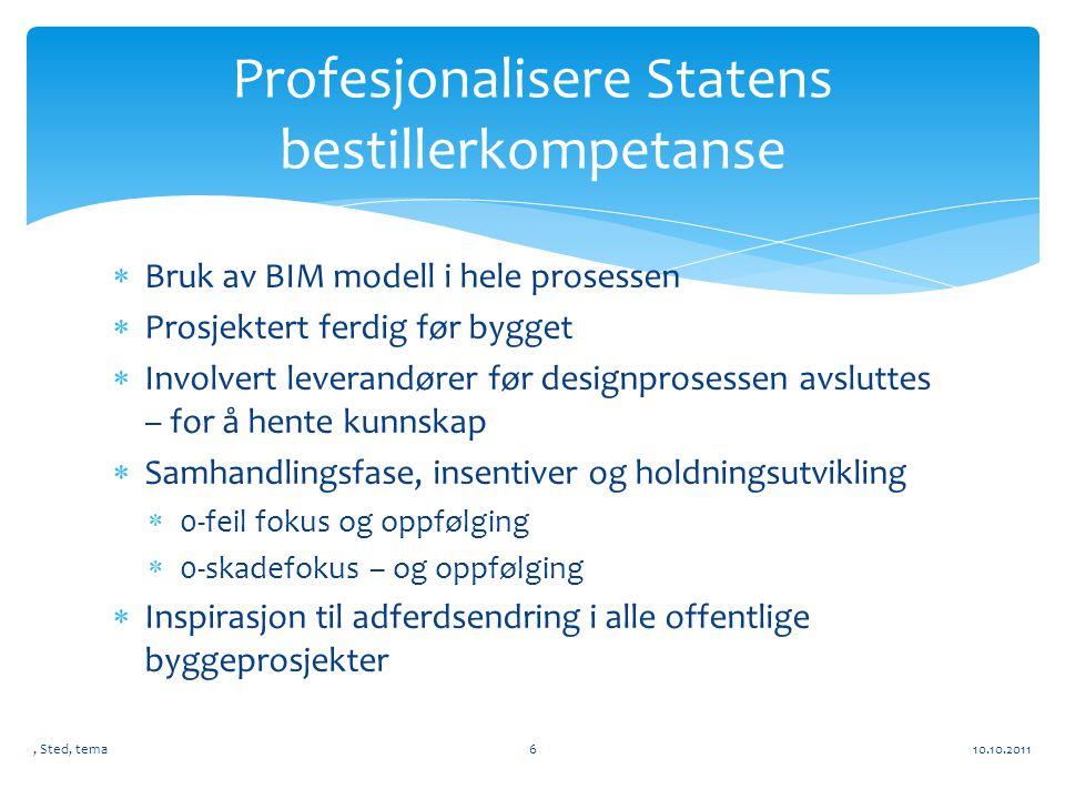  Bruk av BIM modell i hele prosessen  Prosjektert ferdig før bygget  Involvert leverandører før designprosessen avsluttes – for å hente kunnskap  Samhandlingsfase, insentiver og holdningsutvikling  0-feil fokus og oppfølging  0-skadefokus – og oppfølging  Inspirasjon til adferdsendring i alle offentlige byggeprosjekter 10.10.2011, Sted, tema6 Profesjonalisere Statens bestillerkompetanse