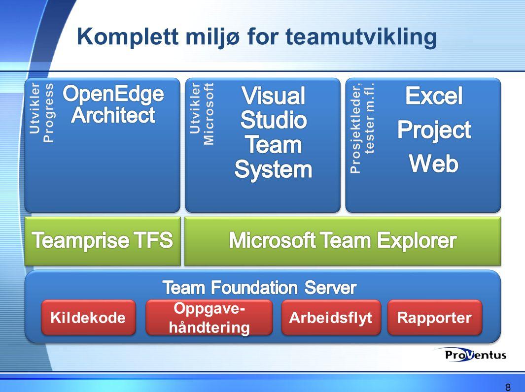 Komplett miljø for teamutvikling 8 Kildekode Arbeidsflyt Rapporter Oppgave- håndtering