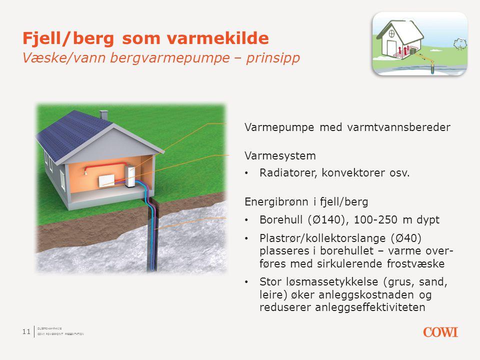 11 Fjell/berg som varmekilde Væske/vann bergvarmepumpe – prinsipp OLJEFRI-KAMPANJE COWI POWERPOINT PRESENTATION Varmepumpe med varmtvannsbereder Varme