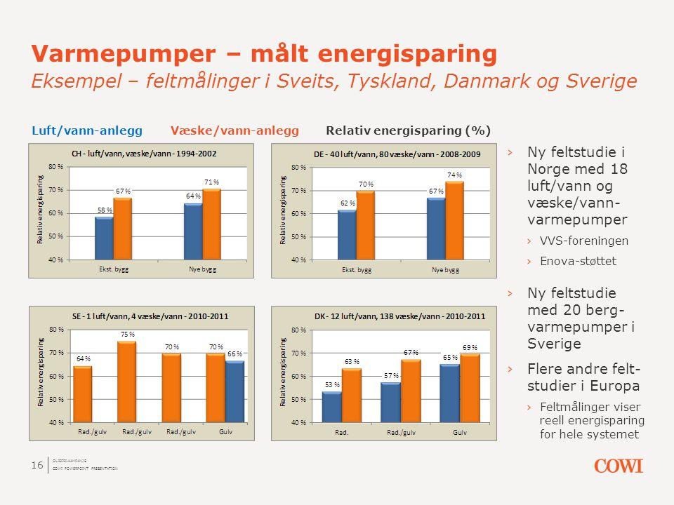 16 Varmepumper – målt energisparing Eksempel – feltmålinger i Sveits, Tyskland, Danmark og Sverige Luft/vann-anlegg Væske/vann-anlegg Relativ energisp