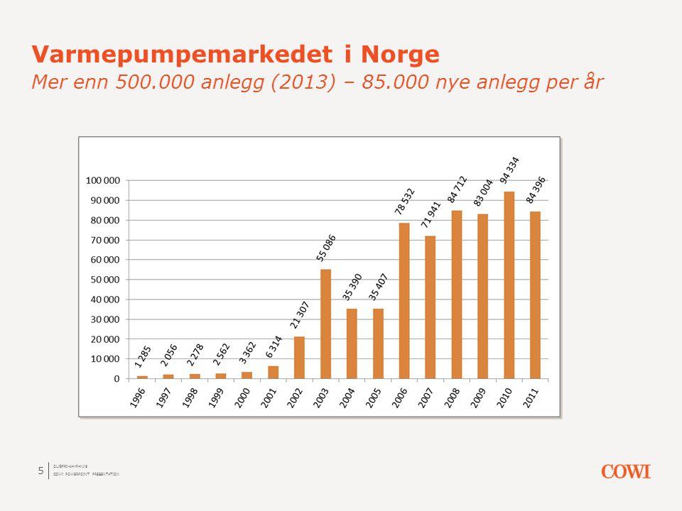 5 Varmepumpemarkedet i Norge Mer enn 500.000 anlegg (2013) – 85.000 nye anlegg per år OLJEFRI-KAMPANJE COWI POWERPOINT PRESENTATION