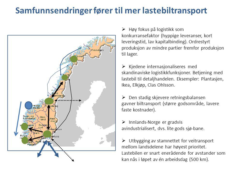 Samfunnsendringer fører til mer lastebiltransport  Høy fokus på logistikk som konkurransefaktor (hyppige leveranser, kort leveringstid, lav kapitalbi